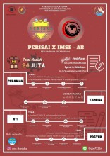 Avicenna Medical Competition (AMC) 2020 BEM Fakultas Kedokteran Universitas Islam Bandung