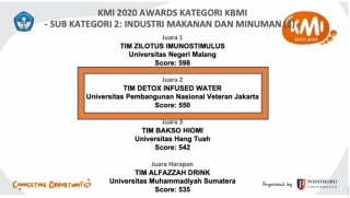 Motivasi mendapatkan Juara II KMI AWARD 2020 dengan Usaha Detox Infused Water