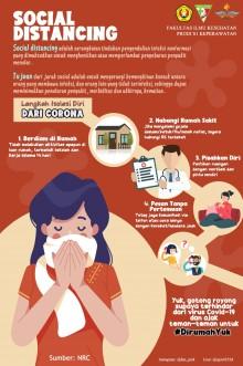 Kreatifitas Mahasiswa FIKES dalam Pandemi Covid 19