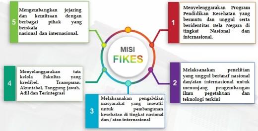 MISI_FIKES.jpg